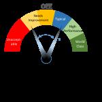 Duy trì hiệu suất thiết bị tổng thể – TPM  (Total Productive Maintenance)